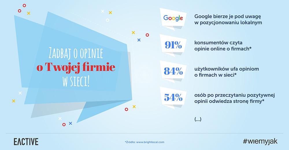 opinie-google