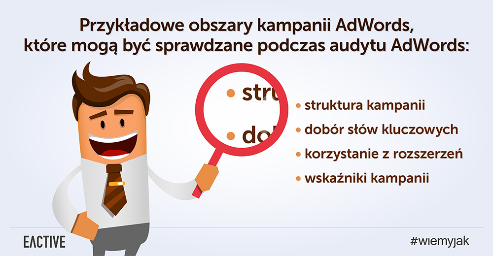 audyt AdWords