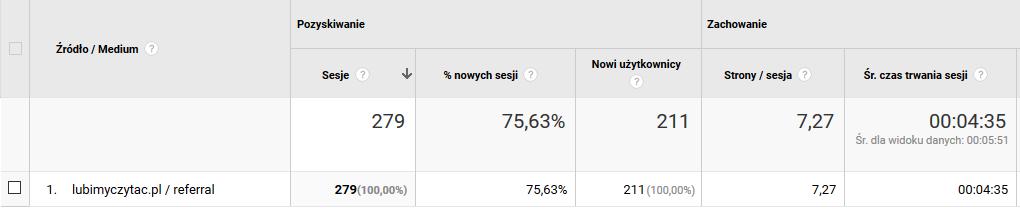 content marketing dla tezeusz.pl