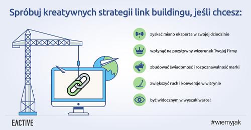 linkowanie-infografika