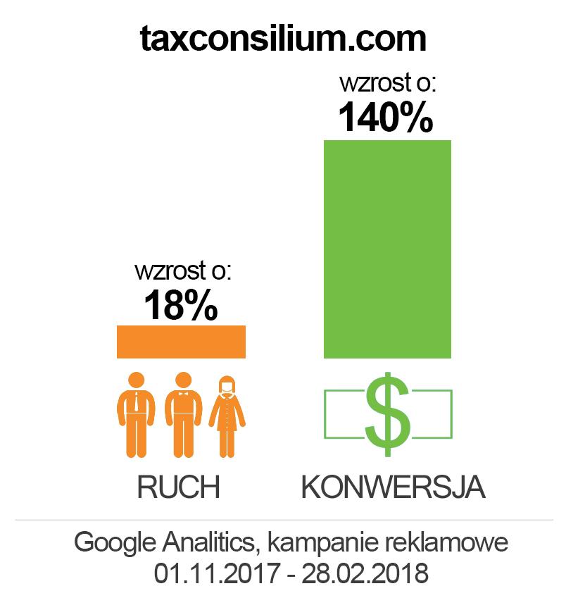 tax-consillium