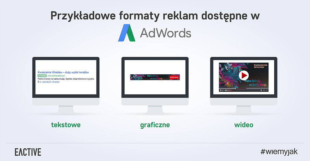 typy reklam AdWords
