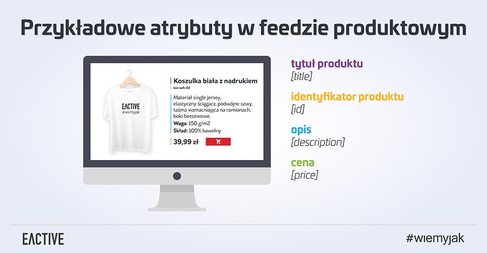 feed produktowy wreklamie produktowej