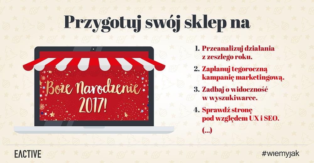 branża ecommerce - działania przed Bożym Narodzeniem