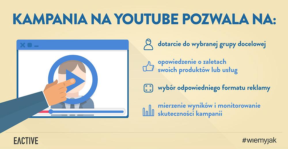 reklama na youtube - korzyści