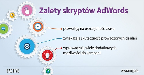 Skrypty-reklam-Google-zajawka