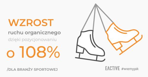 Jak zwiększyliśmy ruch organiczny o108% dla kronos-shop.pl dzięki pozycjonowaniu?