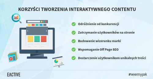korzysci-tworzenia-interaktywnego-contentu-miniatura