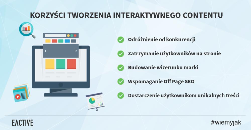 korzysci-tworzenia-interaktywnego-contentu