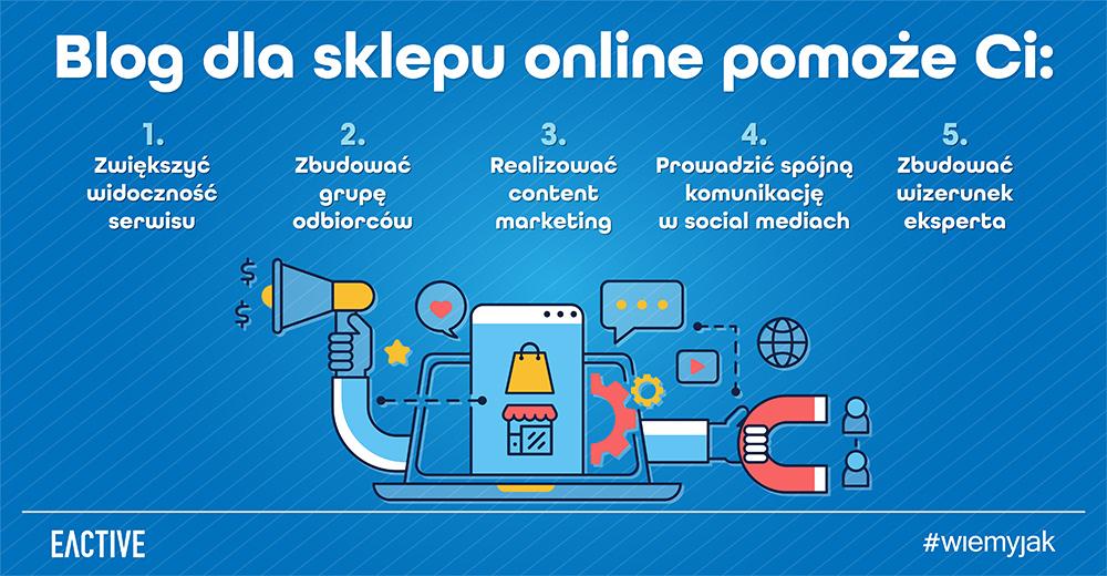 korzysci-prowadzenia-bloga-dla-sklepu-online