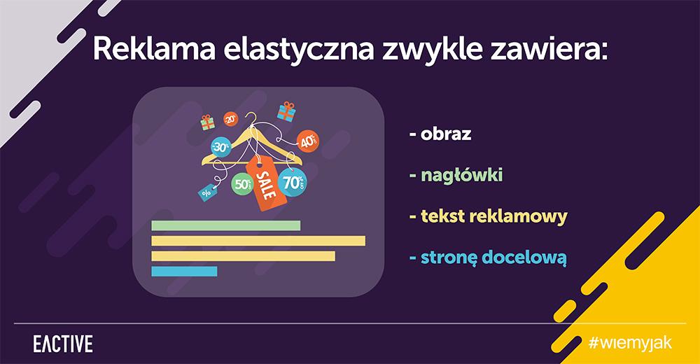 Reklama elastyczna AdWords