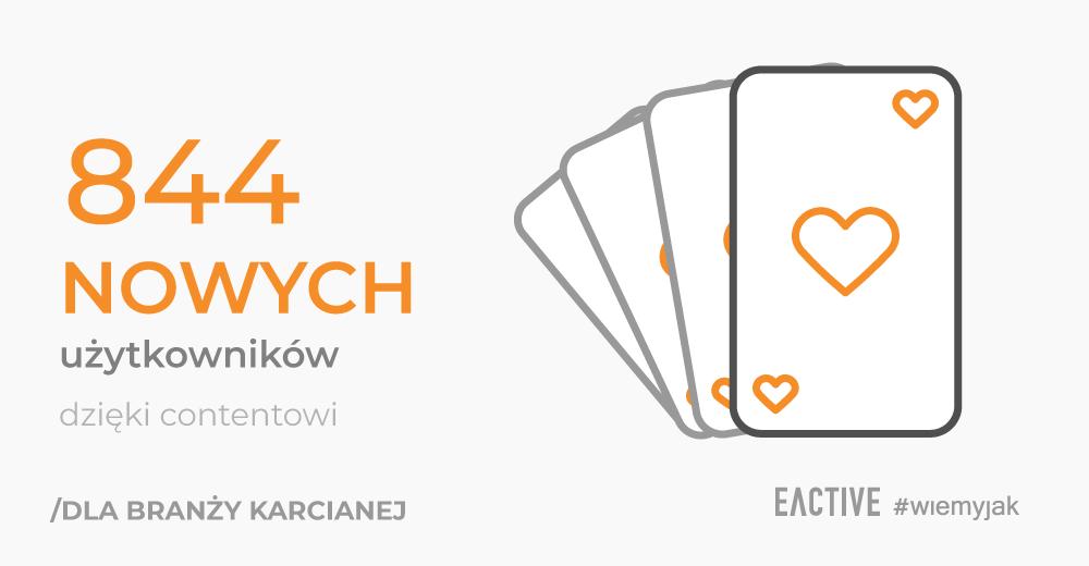 Jak pozyskaliśmy 844 nowych użytkowników dla pasjans.pl dzięki stworzeniu dobrego contentu?