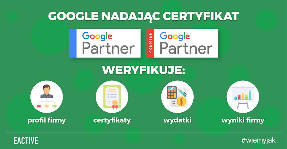 Certyfikowany Partner Google - kryteria nadania