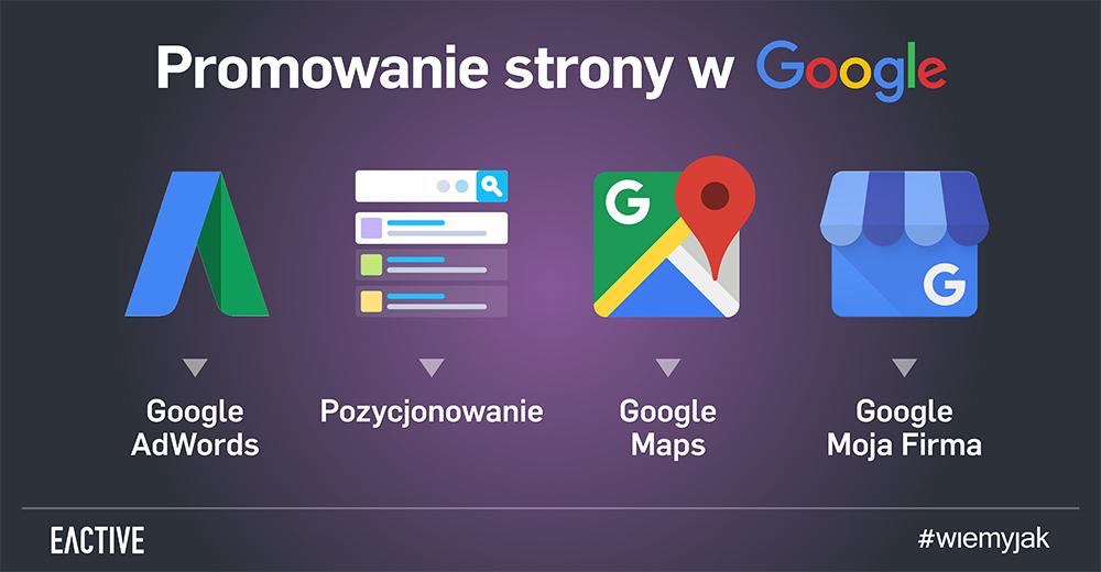 Promowanie strony wGoogle