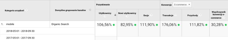 mobile-planica-pl-wyniki