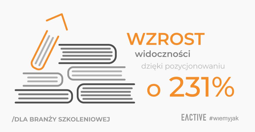 eactive-branza-szkoleniowa-case-study-2-1