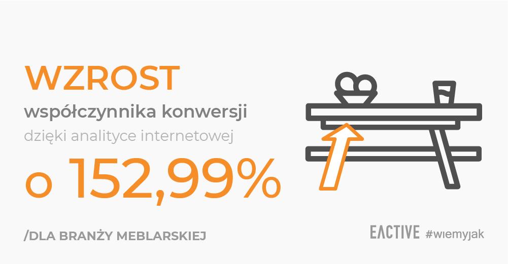 case_study_cloveris_blog