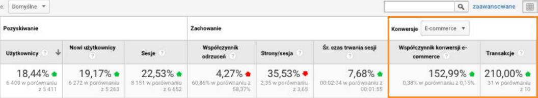 cloveris_wyniki