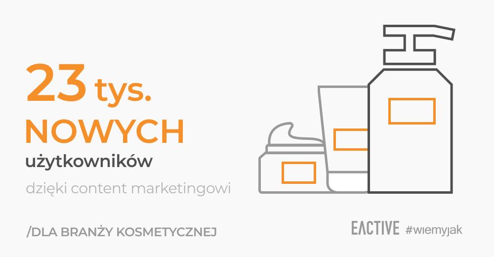 case study - activeshop.com.pl - działania content marketingowe