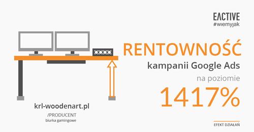 Efekty kampanii Google Ads dla krl-woodenart.pl