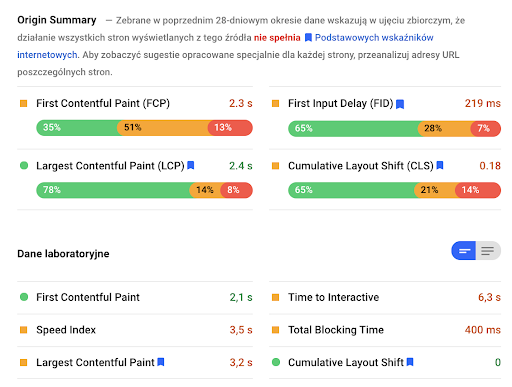 Core Vitals w PageSpeed Insights