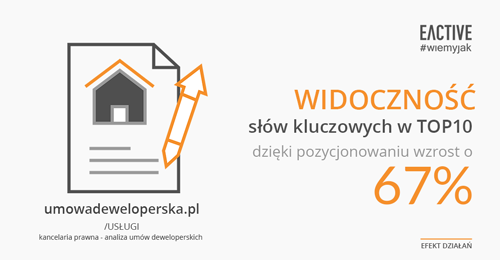Wzrost widoczności dla umowadeweloperska.pl
