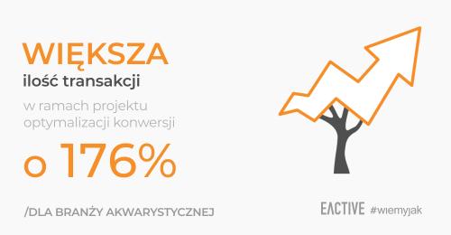 Jak zwiększyliśmy ilość transakcji na mobile o176% dla plantica.pl wramach projektu optymalizacji konwersji?