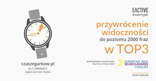 Jak przywróciliśmy widoczność dla czaszegarkow.pl izdobyliśmy nominację European Search Awards?